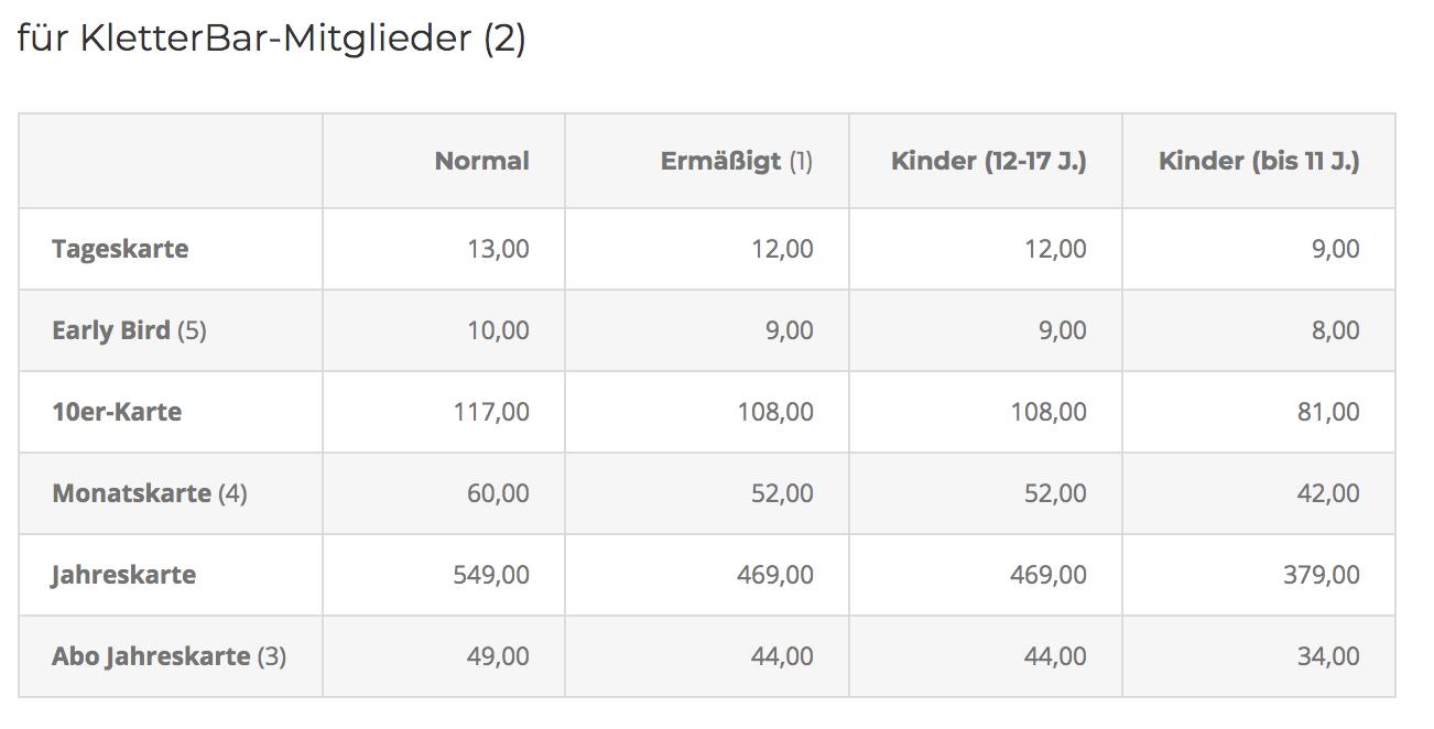 Preise KletterBarMitglied